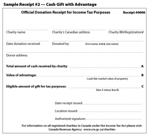 Required Information On Tax Donation Receipts Charity Central